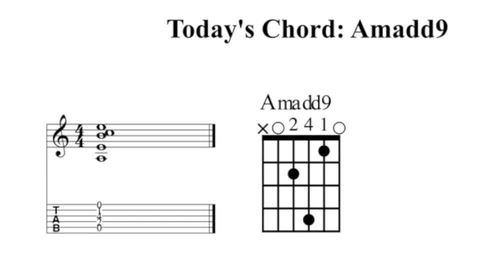 Daily Chord Am Add9 Modern Electric Guitar Mastery Channels